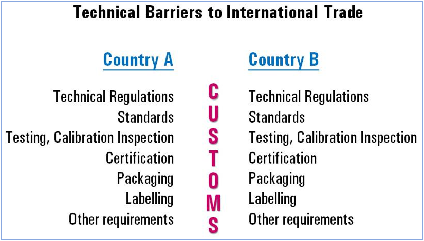 do agencies that facilitate international trade Q is there an agency that can assist me in  to facilitate job-creating business.